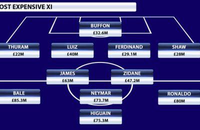 Echipa celor mai scumpi jucători de fotbal din istorie de 700 de milioane €