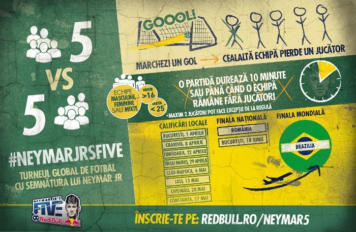 Infografic reguli Neymar Jr's Five_RO_2017
