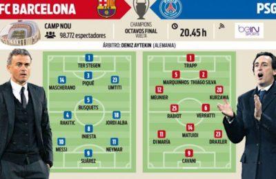 Cine va lua prima de câte un milion de euro? PSG sau Barca?