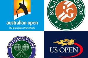 Modificări în organizarea turneelor de Grand Slam din 2019